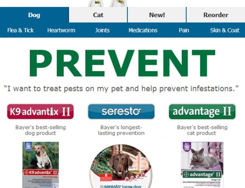 1-800-PetMeds Email Campaign